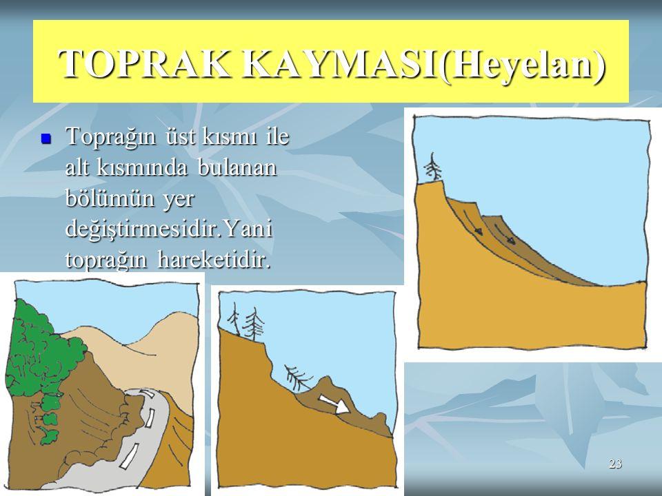 DOĞAL AFETLERAyten IŞILDAĞ23 TOPRAK KAYMASI(Heyelan) Toprağın üst kısmı ile alt kısmında bulanan bölümün yer değiştirmesidir.Yani toprağın hareketidir