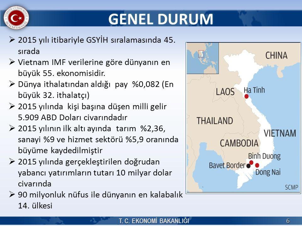 T. C. EKONOMİ BAKANLIĞI 6 GENEL DURUM  2015 yılı itibariyle GSYİH sıralamasında 45.
