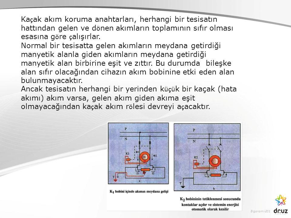 Ergonomi-201 Ka ç ak akım koruma anahtarları, herhangi bir tesisatın hattından gelen ve d ö nen akımların toplamının sıfır olması esasına g ö re ç alı