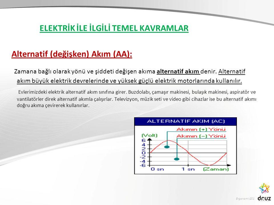 Ergonomi-201 Alternatif (değişken) Akım (AA): Zamana bağlı olarak yönü ve şiddeti değişen akıma alternatif akım denir. Alternatif akım büyük elektrik