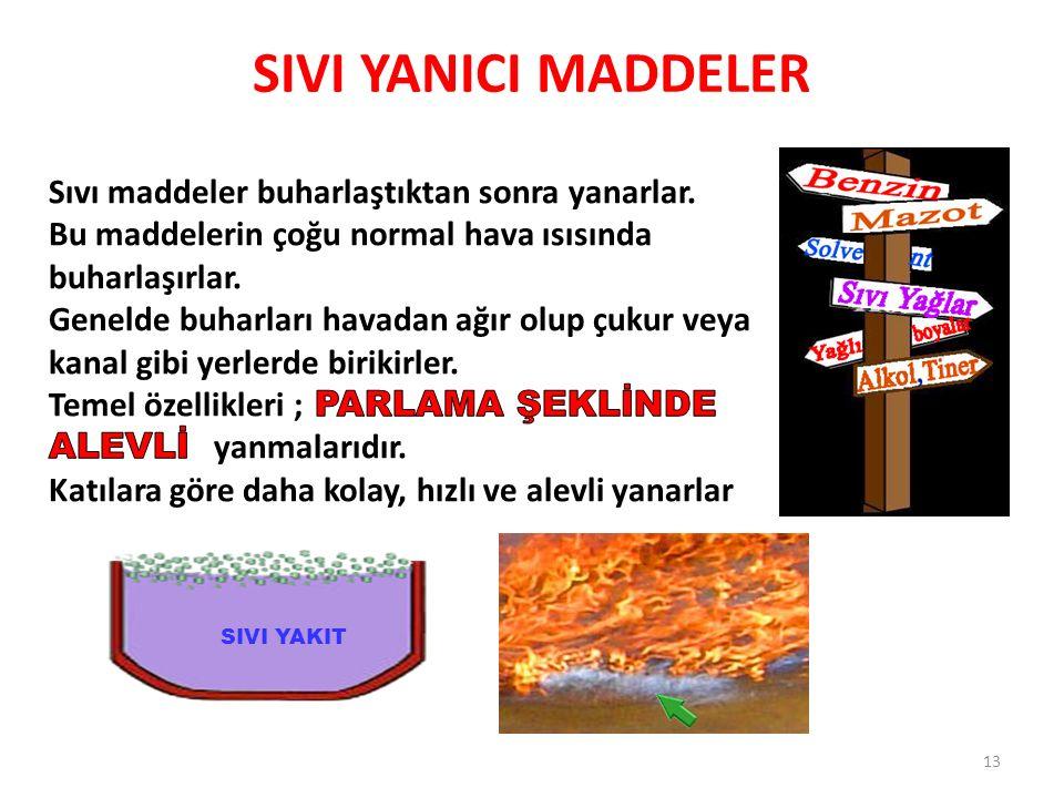 SIVI YANICI MADDELER 13 SIVI YAKIT