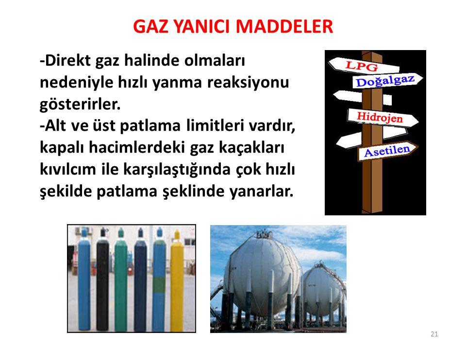 GAZ YANICI MADDELER 21 -Direkt gaz halinde olmaları nedeniyle hızlı yanma reaksiyonu gösterirler. -Alt ve üst patlama limitleri vardır, kapalı hacimle