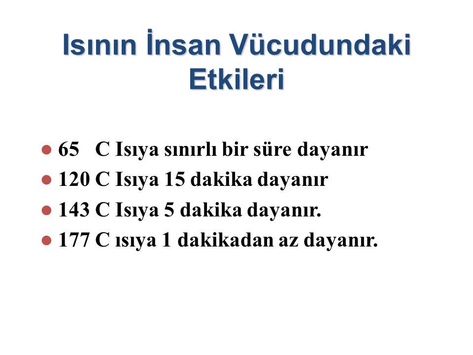 Isının İnsan Vücudundaki Etkileri 65 C Isıya sınırlı bir süre dayanır 120 C Isıya 15 dakika dayanır 143 C Isıya 5 dakika dayanır.