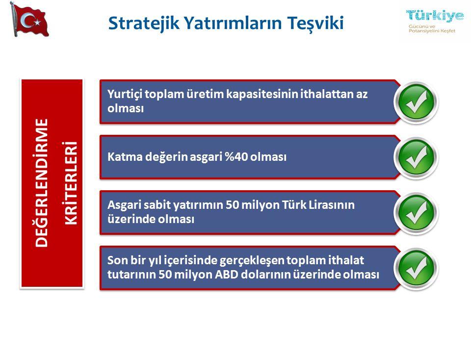Yurtiçi toplam üretim kapasitesinin ithalattan az olması Katma değerin asgari %40 olması Asgari sabit yatırımın 50 milyon Türk Lirasının üzerinde olma