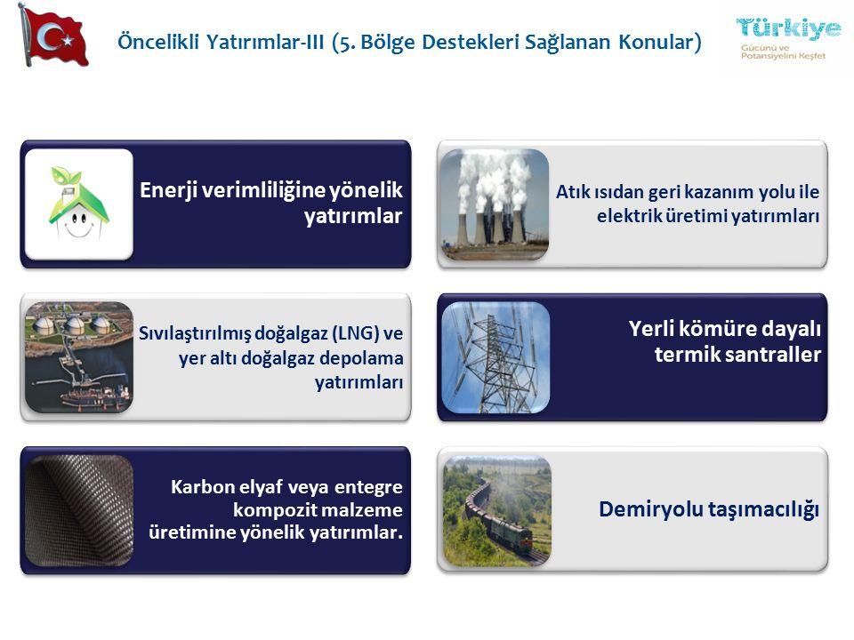 Demiryolu taşımacılığı Karbon elyaf veya entegre kompozit malzeme üretimine yönelik yatırımlar. S ıvılaştırılmış doğalgaz (LNG) ve yer altı doğalgaz d