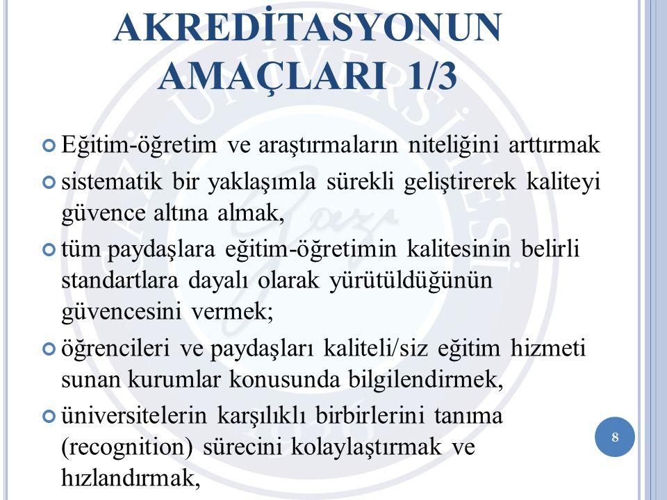 19 TÜRKİYE YÜKSEKÖĞRETİM YETERLİLİKLER ÇERÇEVESİ (TYYÇ) 8.