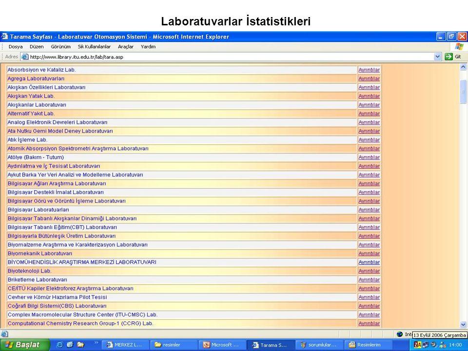 Laboratuvarlar İstatistikleri