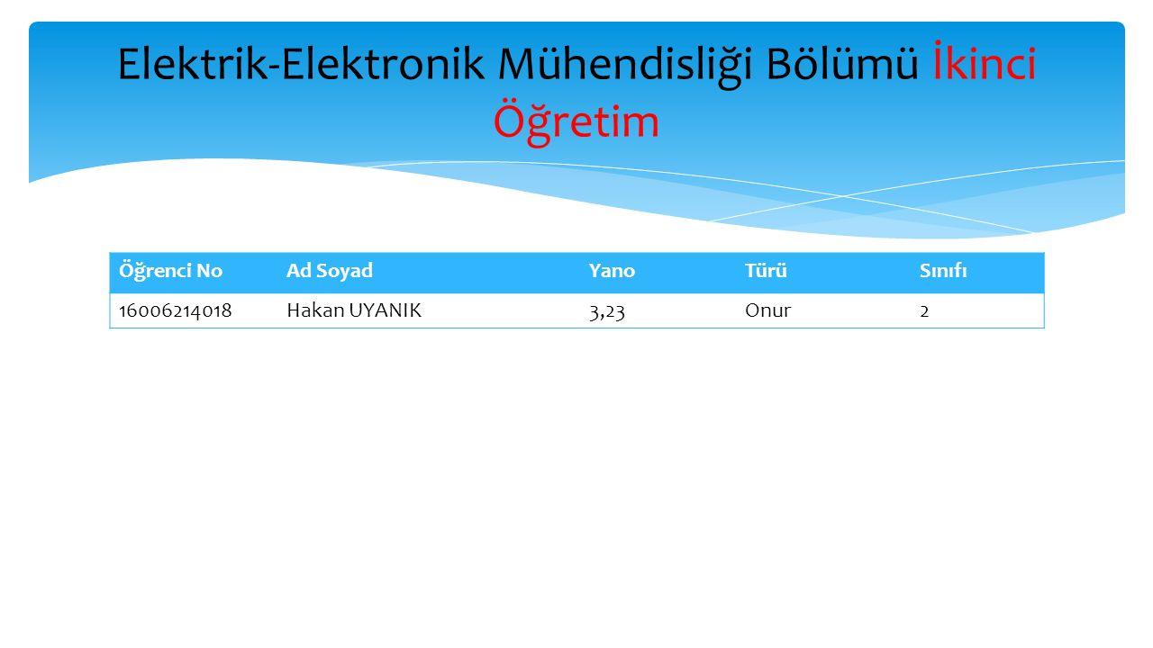 Öğrenci NoAd SoyadYanoTürüSınıfı 16006214018Hakan UYANIK3,23Onur2 Elektrik-Elektronik Mühendisliği Bölümü İkinci Öğretim