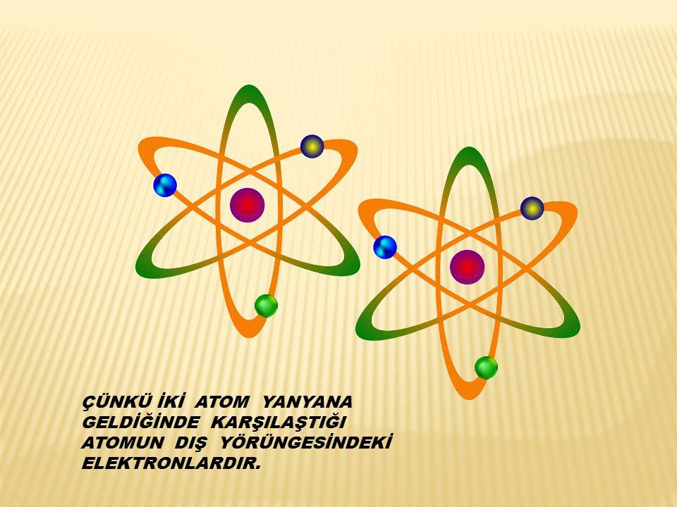 Atomların çevresinde belirli yörüngelerde dolanan elektron adı verilen negatif yüklü tanecikler vardır.
