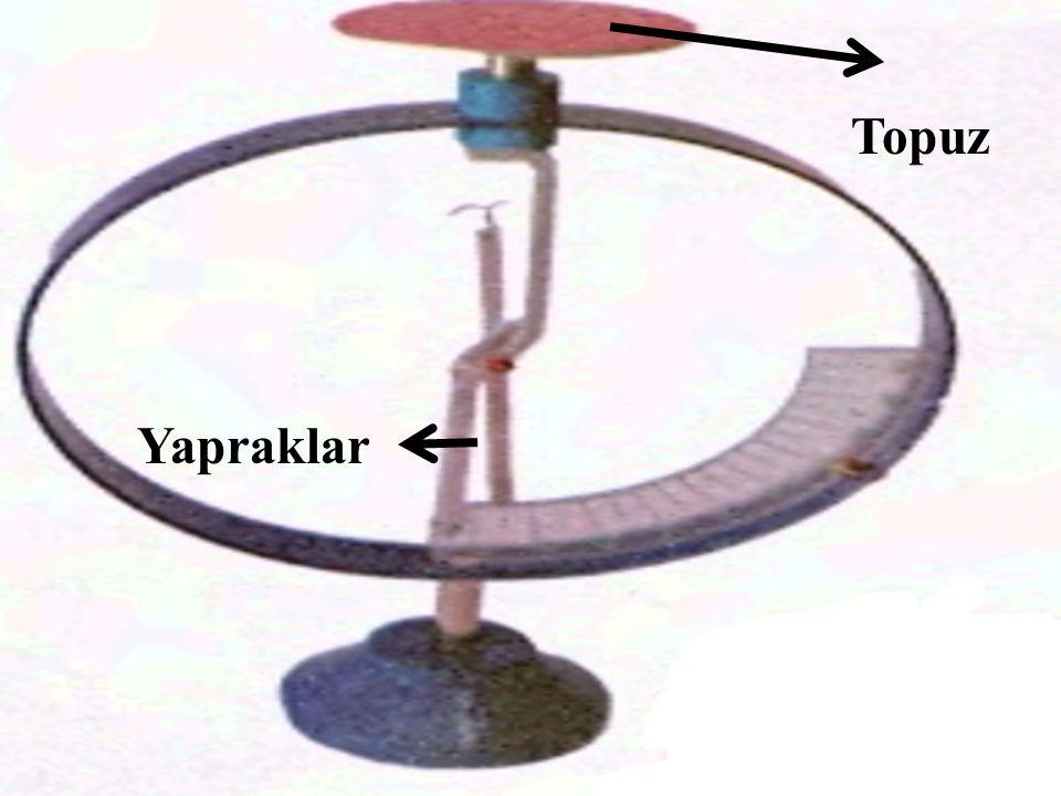  Bir cismin elektrik yüklü olup olmadığını, yüklü ise ne tür elektrikle yüklü olduğunu anlamamıza yarayan aletlere elektroskop denir. Alüminyum Yapra