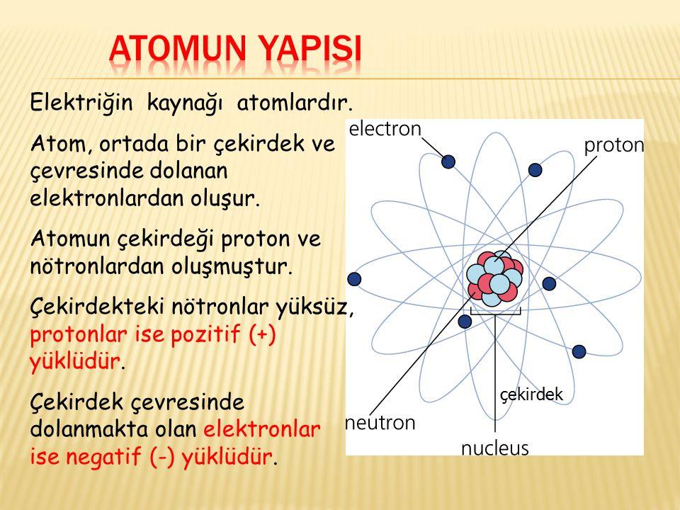 Elektriğin kaynağı atomlardır.