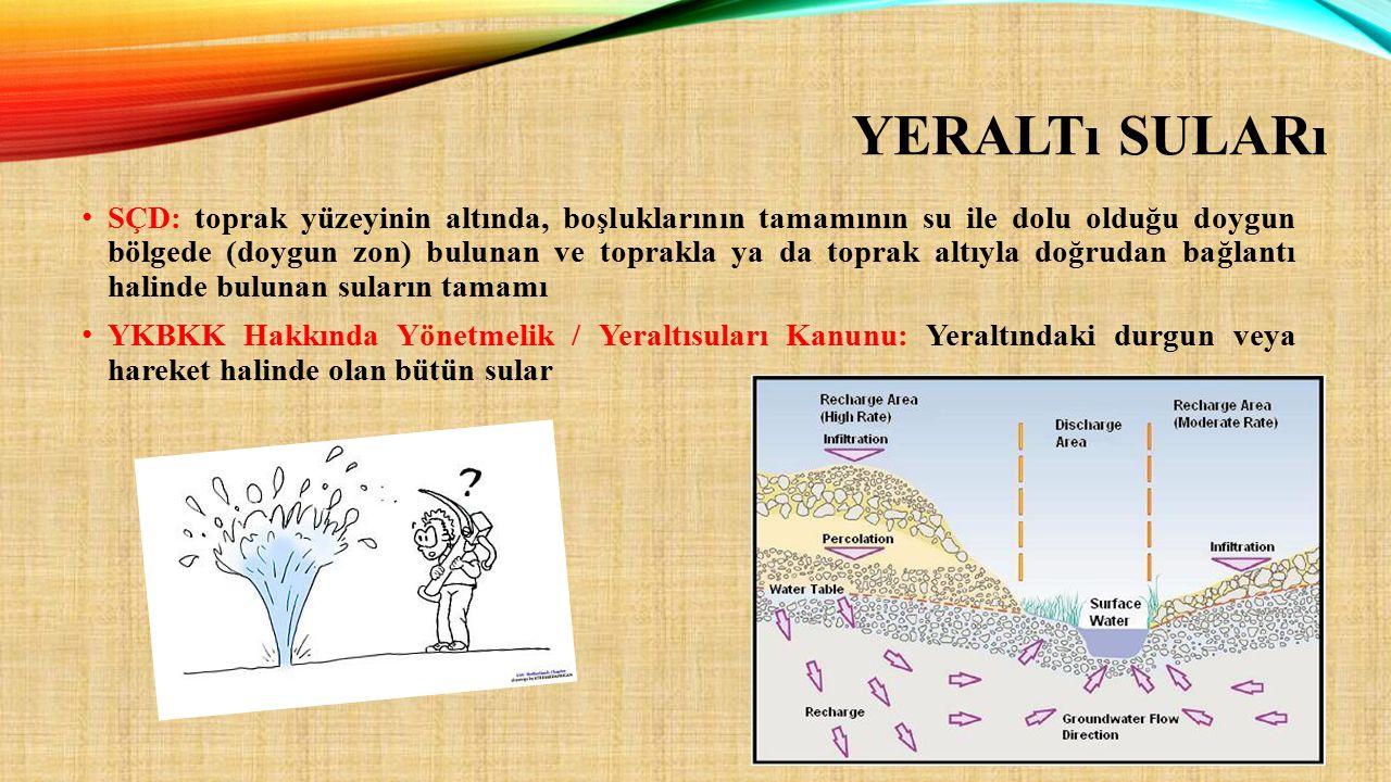 YERALTı SULARı SÇD: toprak yüzeyinin altında, boşluklarının tamamının su ile dolu olduğu doygun bölgede (doygun zon) bulunan ve toprakla ya da toprak