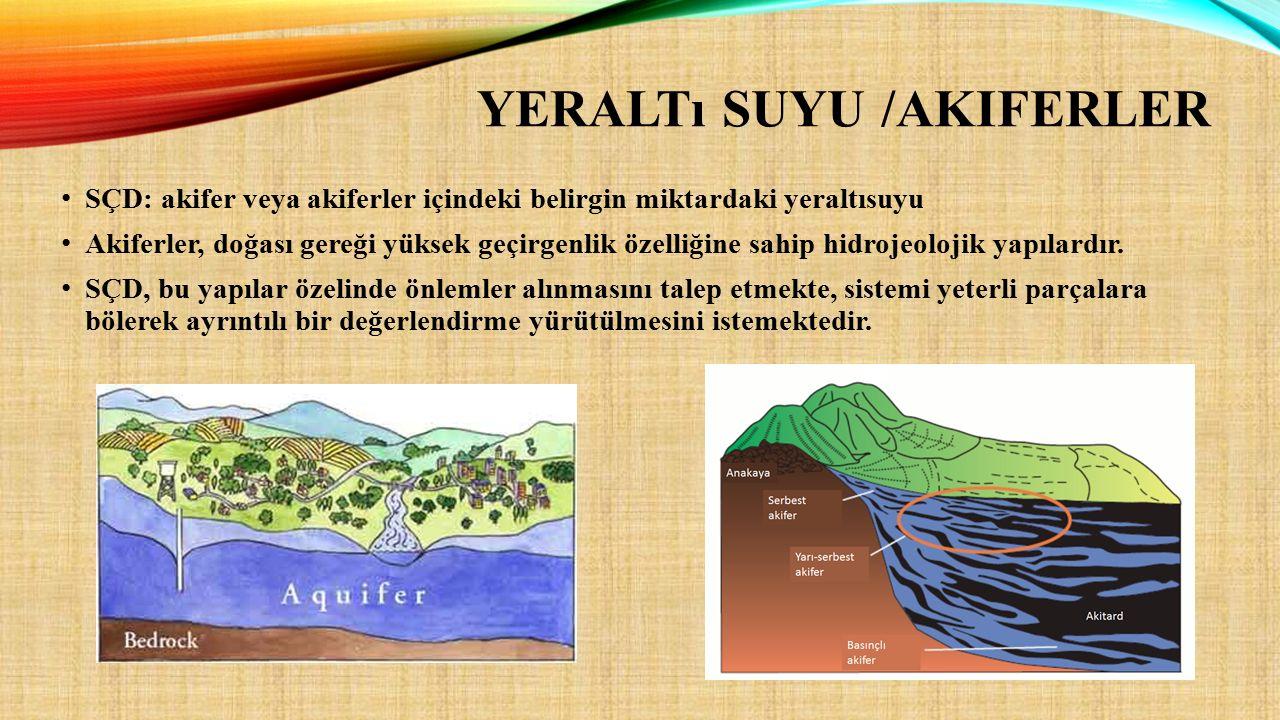 YERALTı SUYU /AKIFERLER SÇD: akifer veya akiferler içindeki belirgin miktardaki yeraltısuyu Akiferler, doğası gereği yüksek geçirgenlik özelliğine sah