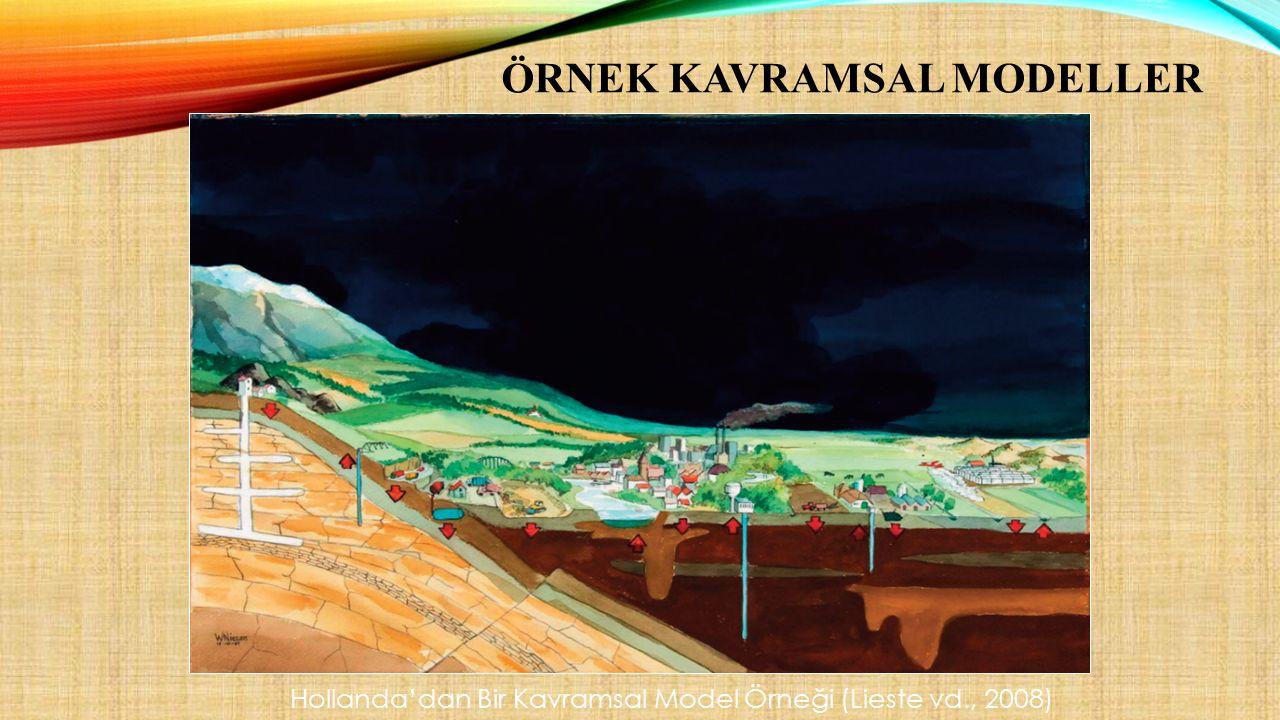 Hollanda'dan Bir Kavramsal Model Örneği (Lieste vd., 2008) ÖRNEK KAVRAMSAL MODELLER
