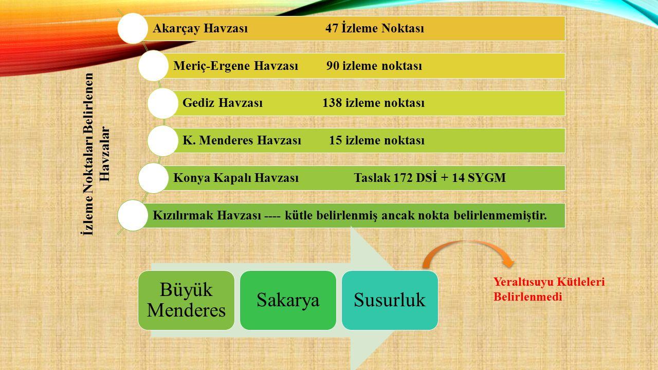 Akarçay Havzası 47 İzleme Noktası Meriç-Ergene Havzası 90 izleme noktası Gediz Havzası 138 izleme noktası K. Menderes Havzası 15 izleme noktası Konya