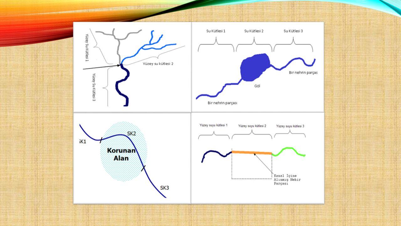 20 Su Kütlesi Su Tipleri Referans izleme Ağı Gözetimsel izleme AğıOperasyonel İzleme Ağı Korunan Alan izleme Ağı Parametreler ve İzleme Sıklıkları İzleme Programları