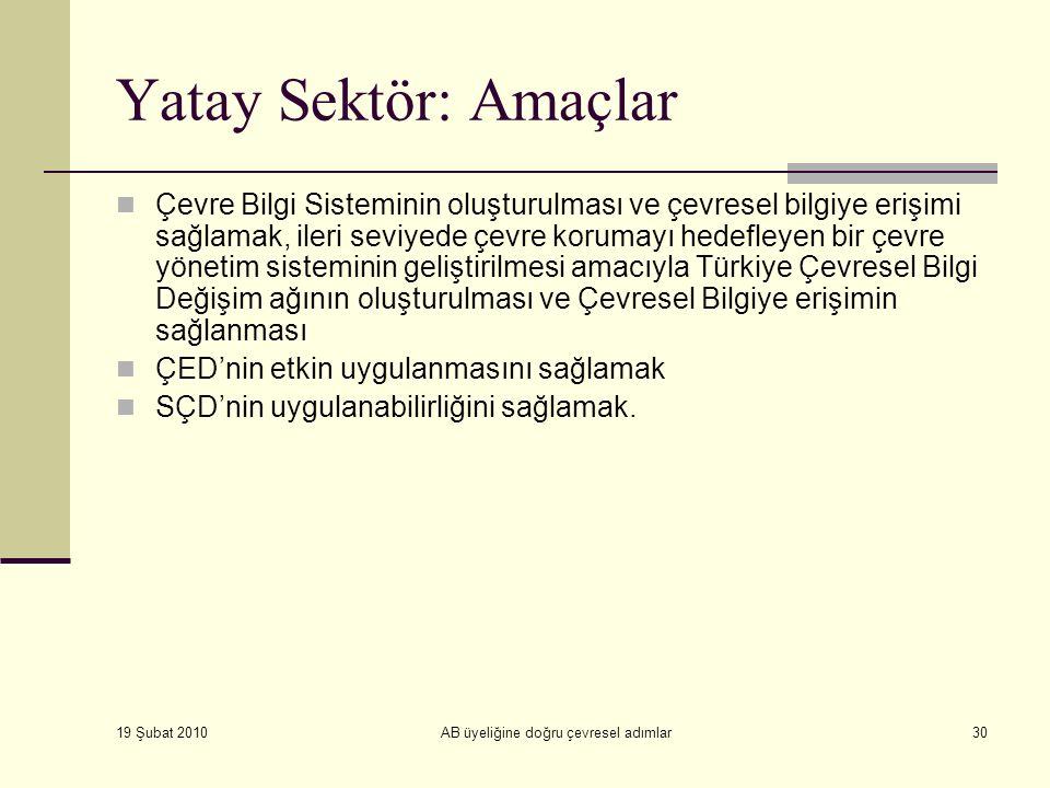19 Şubat 2010 AB üyeliğine doğru çevresel adımlar30 Yatay Sektör: Amaçlar Çevre Bilgi Sisteminin oluşturulması ve çevresel bilgiye erişimi sağlamak, ileri seviyede çevre korumayı hedefleyen bir çevre yönetim sisteminin geliştirilmesi amacıyla Türkiye Çevresel Bilgi Değişim ağının oluşturulması ve Çevresel Bilgiye erişimin sağlanması ÇED'nin etkin uygulanmasını sağlamak SÇD'nin uygulanabilirliğini sağlamak.