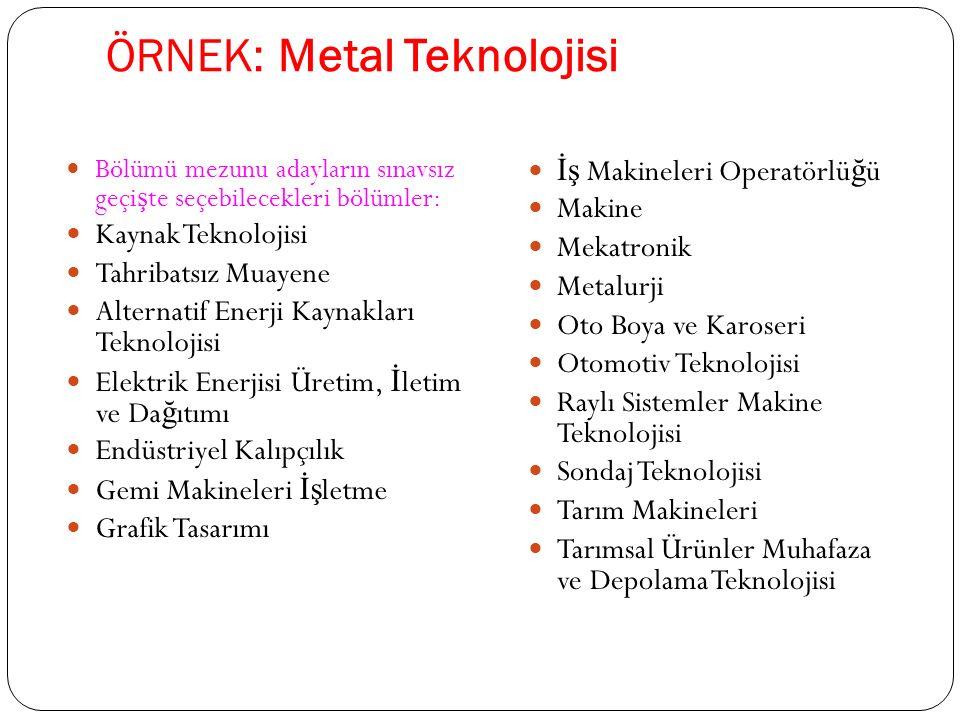 ÖRNEK: Metal Teknolojisi Bölümü mezunu adayların sınavsız geçi ş te seçebilecekleri bölümler: Kaynak Teknolojisi Tahribatsız Muayene Alternatif Enerji Kaynakları Teknolojisi Elektrik Enerjisi Üretim, İ letim ve Da ğ ıtımı Endüstriyel Kalıpçılık Gemi Makineleri İş letme Grafik Tasarımı İş Makineleri Operatörlü ğ ü Makine Mekatronik Metalurji Oto Boya ve Karoseri Otomotiv Teknolojisi Raylı Sistemler Makine Teknolojisi Sondaj Teknolojisi Tarım Makineleri Tarımsal Ürünler Muhafaza ve Depolama Teknolojisi