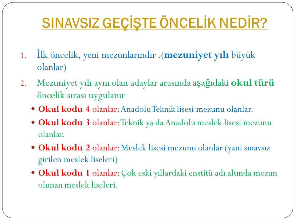 SINAVSIZ GEÇİŞTE ÖNCELİK NEDİR. 1.