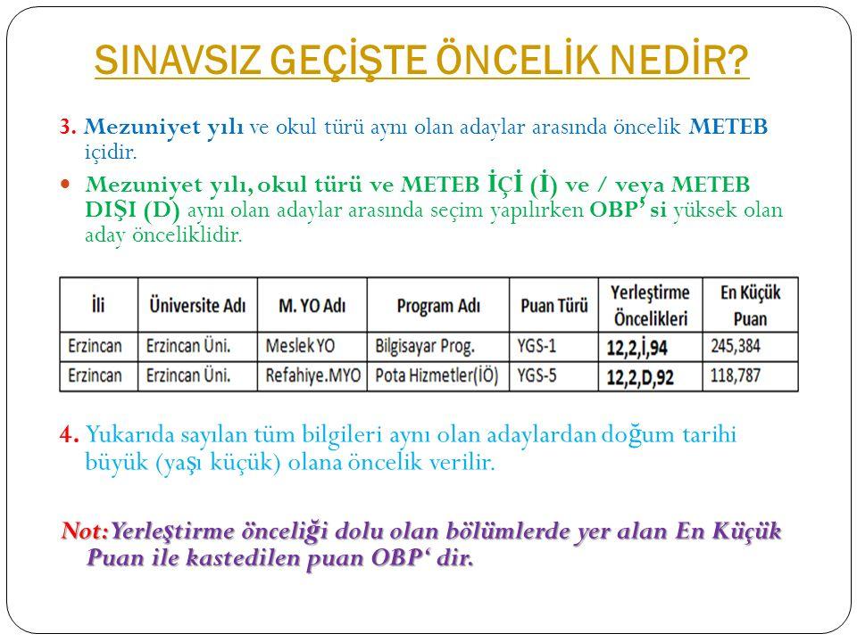 SINAVSIZ GEÇİŞTE ÖNCELİK NEDİR. 3.