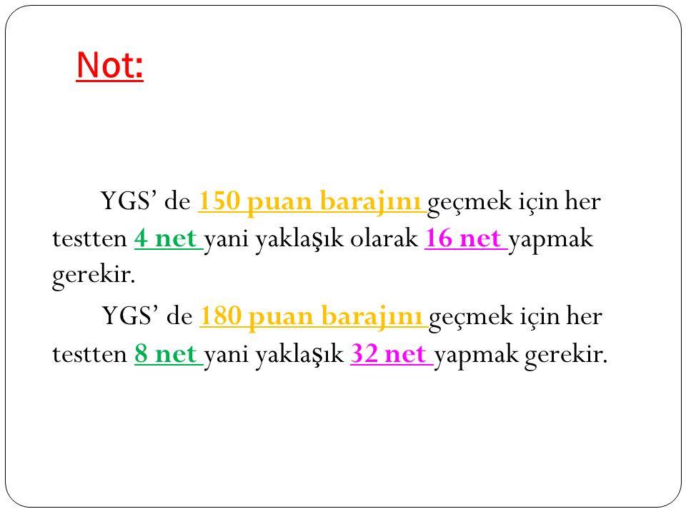 Not: YGS' de 150 puan barajını geçmek için her testten 4 net yani yakla ş ık olarak 16 net yapmak gerekir.