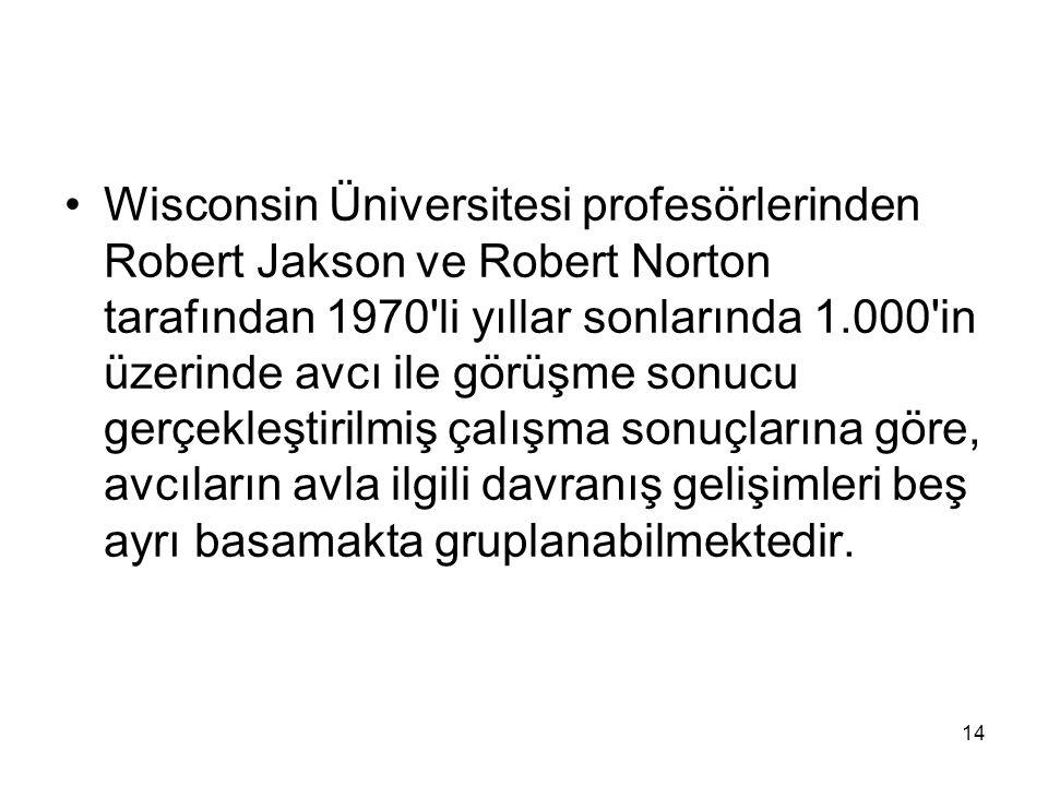 14 Wisconsin Üniversitesi profesörlerinden Robert Jakson ve Robert Norton tarafından 1970'li yıllar sonlarında 1.000'in üzerinde avcı ile görüşme sonu