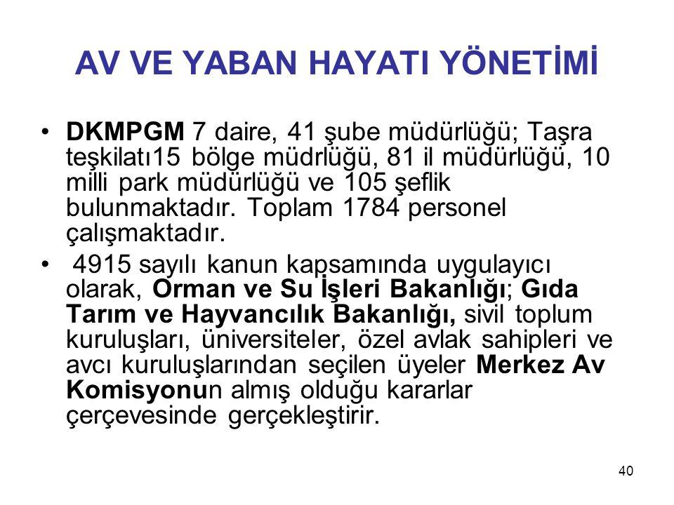 40 AV VE YABAN HAYATI YÖNETİMİ DKMPGM 7 daire, 41 şube müdürlüğü; Taşra teşkilatı15 bölge müdrlüğü, 81 il müdürlüğü, 10 milli park müdürlüğü ve 105 şe