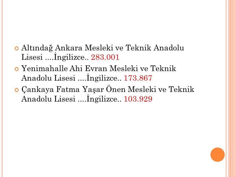 Altındağ Ankara Mesleki ve Teknik Anadolu Lisesi....İngilizce.. 283.001 Yenimahalle Ahi Evran Mesleki ve Teknik Anadolu Lisesi....İngilizce.. 173.867