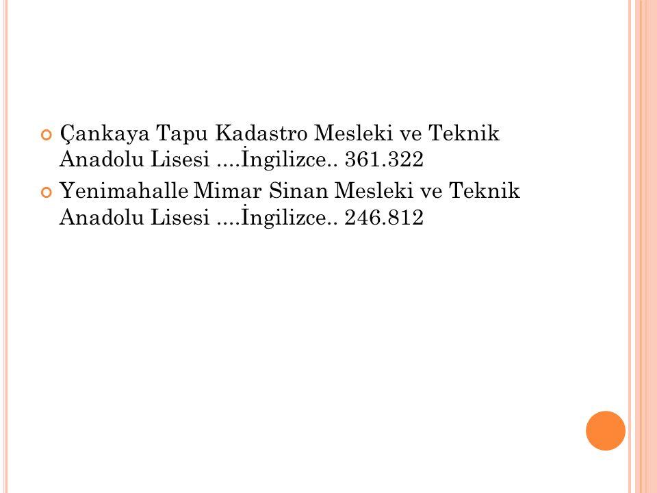 Çankaya Tapu Kadastro Mesleki ve Teknik Anadolu Lisesi....İngilizce.. 361.322 Yenimahalle Mimar Sinan Mesleki ve Teknik Anadolu Lisesi....İngilizce..