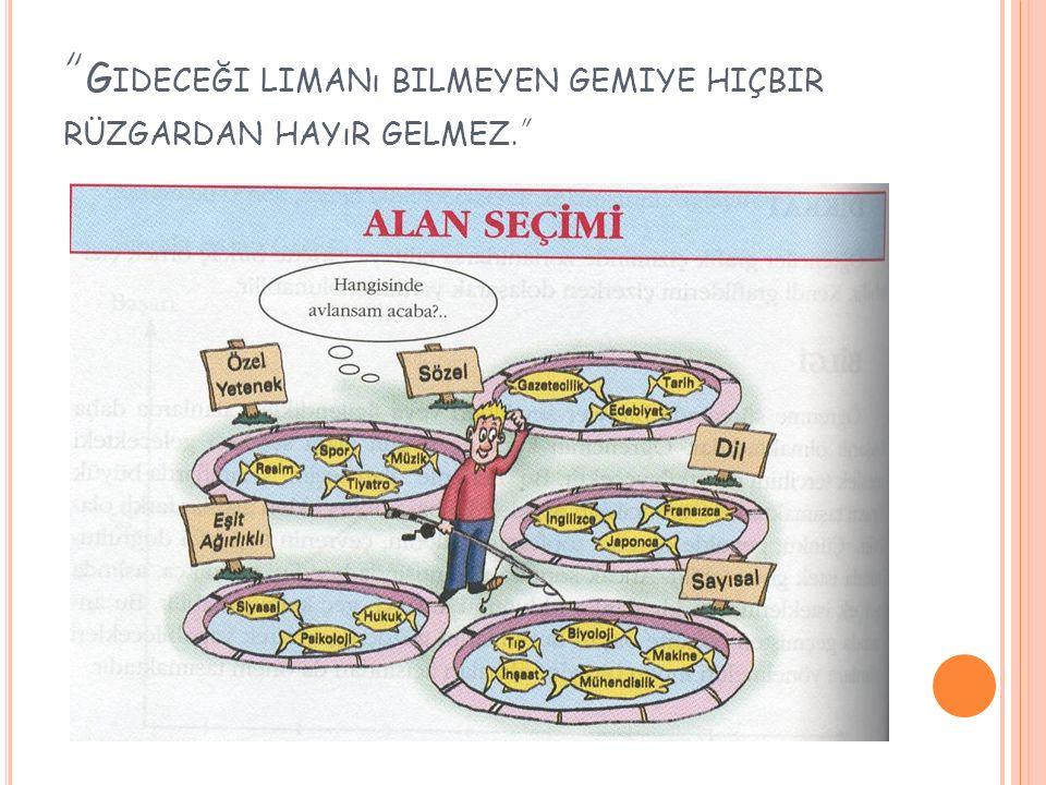""""""" G IDECEĞI LIMANı BILMEYEN GEMIYE HIÇBIR RÜZGARDAN HAYıR GELMEZ."""""""