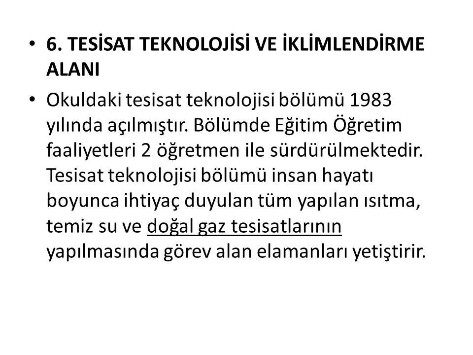 6. TESİSAT TEKNOLOJİSİ VE İKLİMLENDİRME ALANI Okuldaki tesisat teknolojisi bölümü 1983 yılında açılmıştır. Bölümde Eğitim Öğretim faaliyetleri 2 öğret