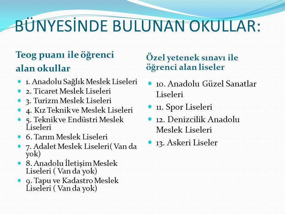 BÜNYESİNDE BULUNAN OKULLAR: Teog puanı ile öğrenci alan okullar Özel yetenek sınavı ile öğrenci alan liseler 1. Anadolu Sağlık Meslek Liseleri 2. Tica