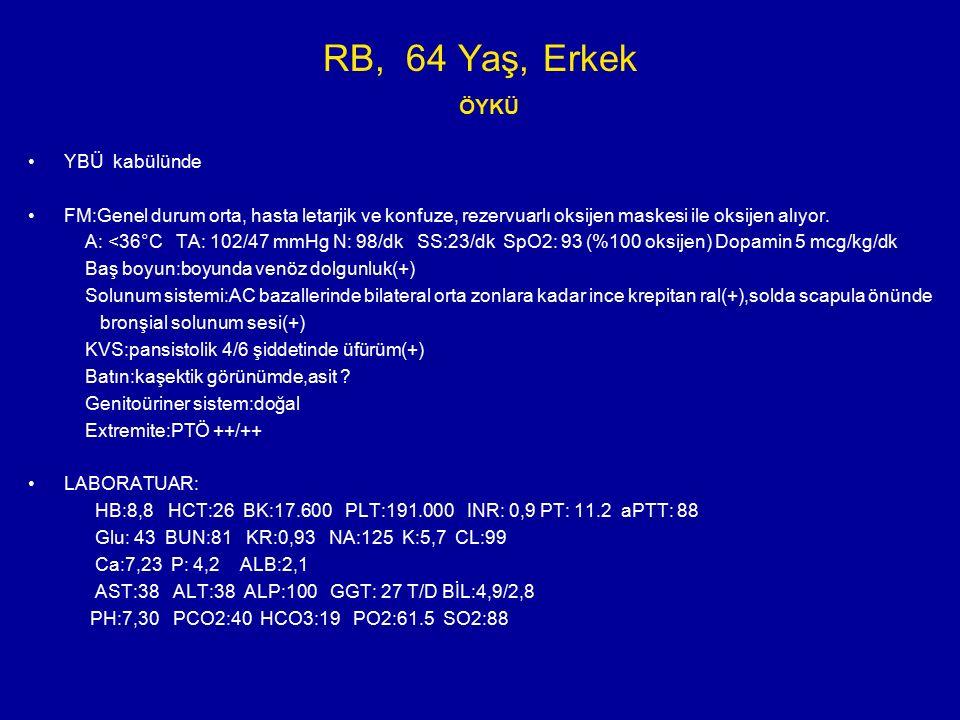 RB, 64 Yaş, Erkek ÖYKÜ YBÜ kabülünde FM:Genel durum orta, hasta letarjik ve konfuze, rezervuarlı oksijen maskesi ile oksijen alıyor. A: <36°C TA: 102/