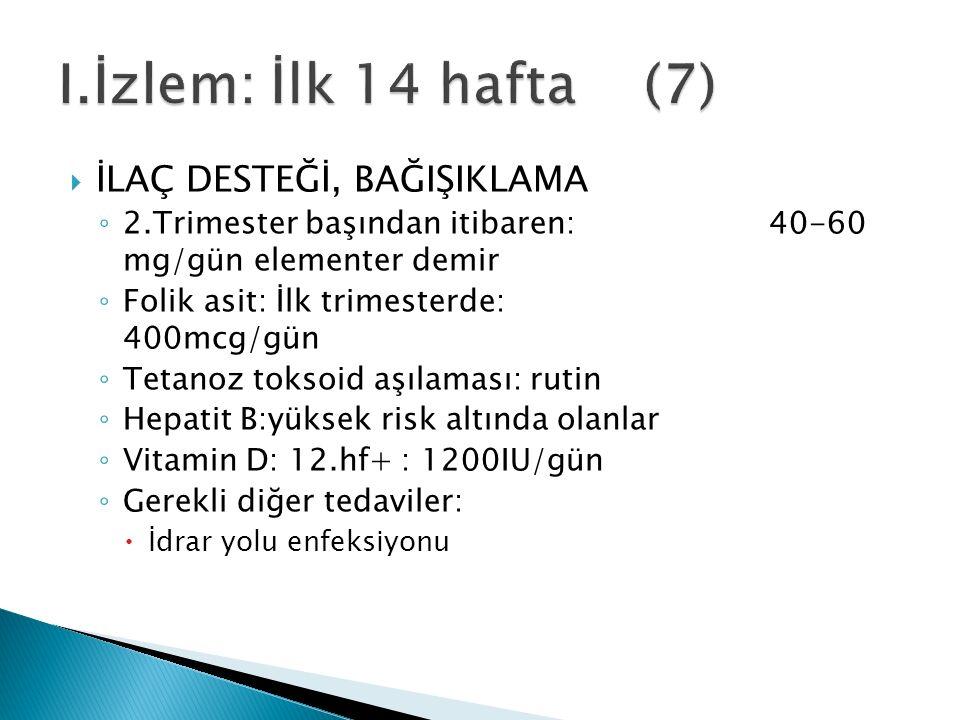  İLAÇ DESTEĞİ, BAĞIŞIKLAMA ◦ 2.Trimester başından itibaren: 40-60 mg/gün elementer demir ◦ Folik asit: İlk trimesterde: 400mcg/gün ◦ Tetanoz toksoid aşılaması: rutin ◦ Hepatit B:yüksek risk altında olanlar ◦ Vitamin D: 12.hf+ : 1200IU/gün ◦ Gerekli diğer tedaviler:  İdrar yolu enfeksiyonu