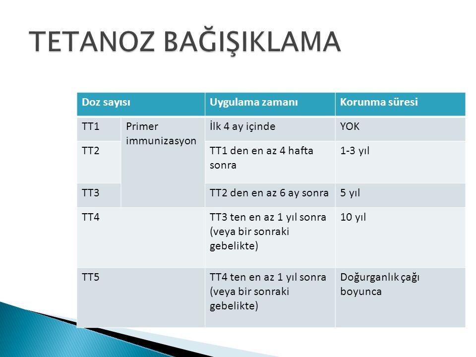 Doz sayısıUygulama zamanıKorunma süresi TT1Primer immunizasyon İlk 4 ay içindeYOK TT2TT1 den en az 4 hafta sonra 1-3 yıl TT3TT2 den en az 6 ay sonra5 yıl TT4TT3 ten en az 1 yıl sonra (veya bir sonraki gebelikte) 10 yıl TT5TT4 ten en az 1 yıl sonra (veya bir sonraki gebelikte) Doğurganlık çağı boyunca