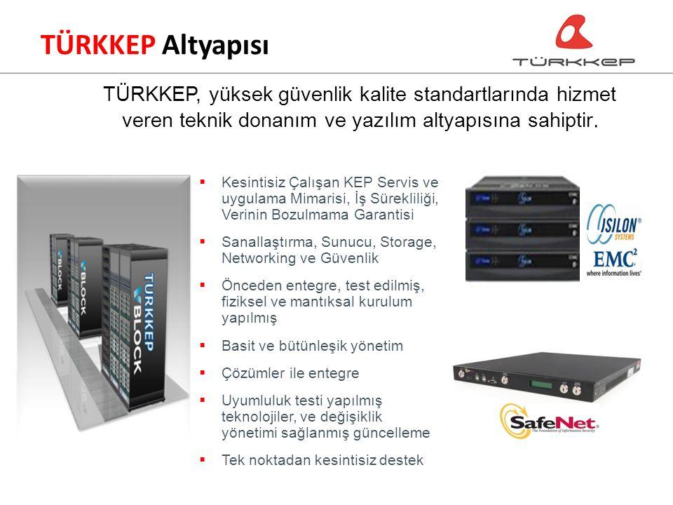 TÜRKKEP, yüksek güvenlik kalite standartlarında hizmet veren teknik donanım ve yazılım altyapısına sahiptir.