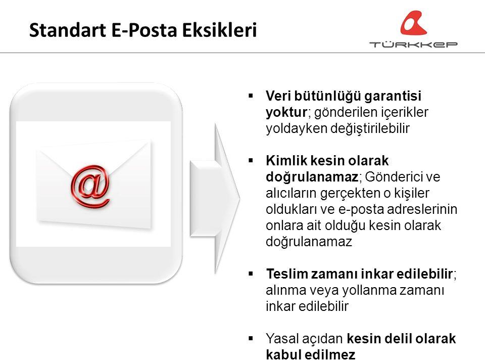  Veri bütünlüğü garantisi yoktur; gönderilen içerikler yoldayken değiştirilebilir  Kimlik kesin olarak doğrulanamaz; Gönderici ve alıcıların gerçekten o kişiler oldukları ve e-posta adreslerinin onlara ait olduğu kesin olarak doğrulanamaz  Teslim zamanı inkar edilebilir; alınma veya yollanma zamanı inkar edilebilir  Yasal açıdan kesin delil olarak kabul edilmez Standart E-Posta Eksikleri
