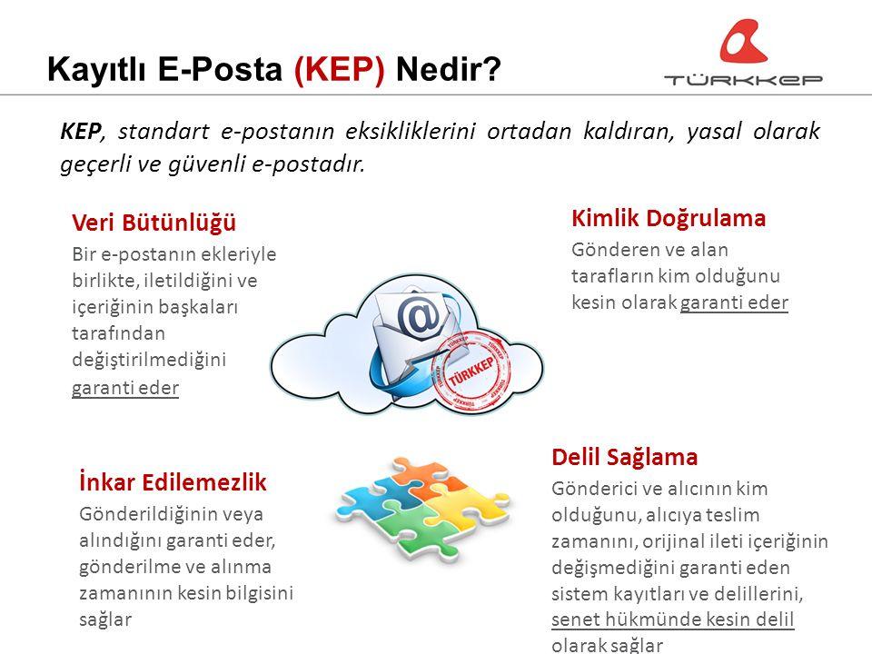 Kayıtlı E-Posta (KEP) Nedir.