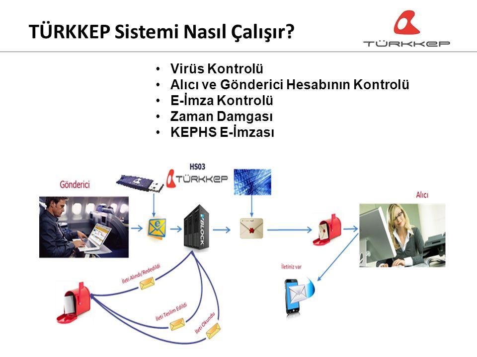 Virüs Kontrolü Alıcı ve Gönderici Hesabının Kontrolü E-İmza Kontrolü Zaman Damgası KEPHS E-İmzası TÜRKKEP Sistemi Nasıl Çalışır