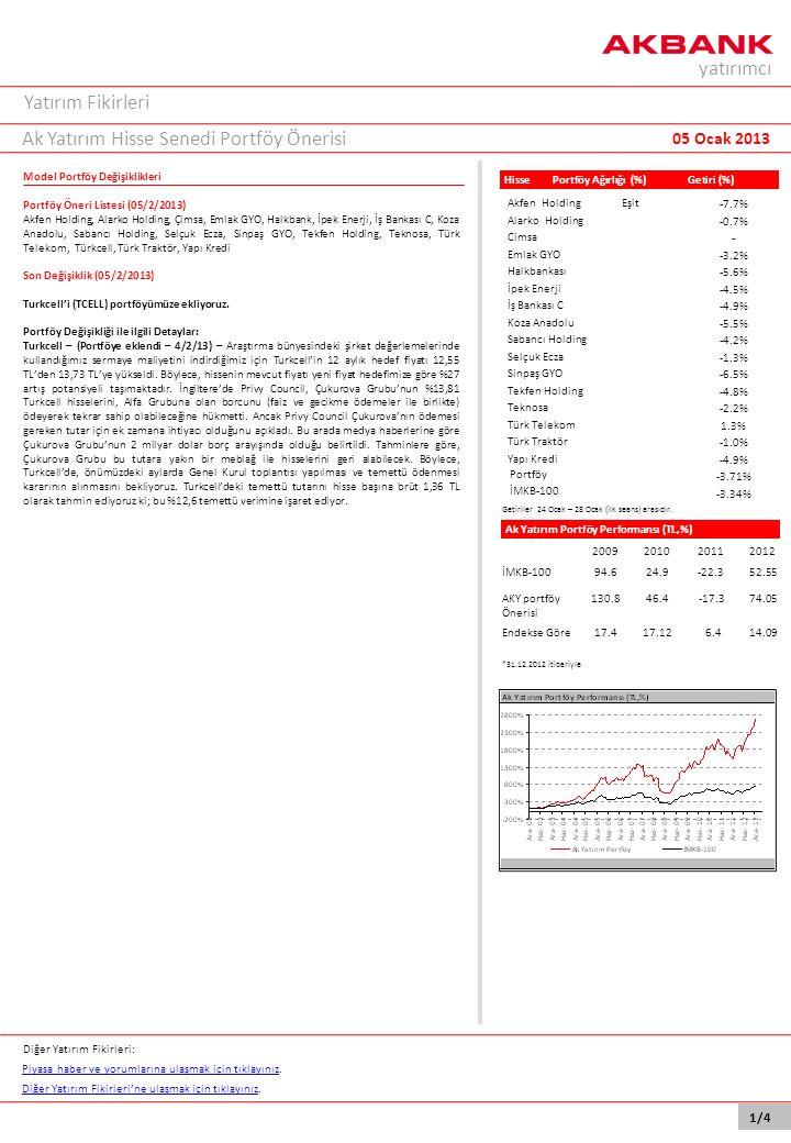 Önceki Değişiklikler Çimsa - (Portföye Eklendi – 28/1/13) – İnşaat aktivitesindeki yavaşlamaya bağlı olarak 2012'de Türkiye çimento tüketiminin %1 daralma yaşamasını bekliyoruz.