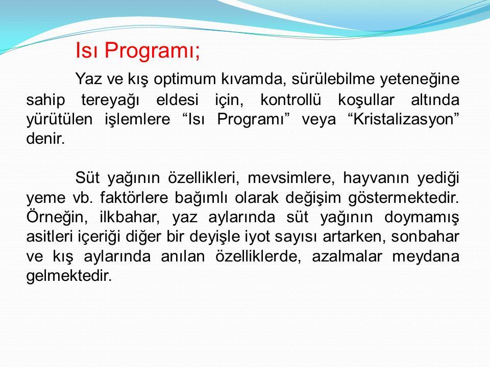 Isı Programı; Yaz ve kış optimum kıvamda, sürülebilme yeteneğine sahip tereyağı eldesi için, kontrollü koşullar altında yürütülen işlemlere Isı Programı veya Kristalizasyon denir.
