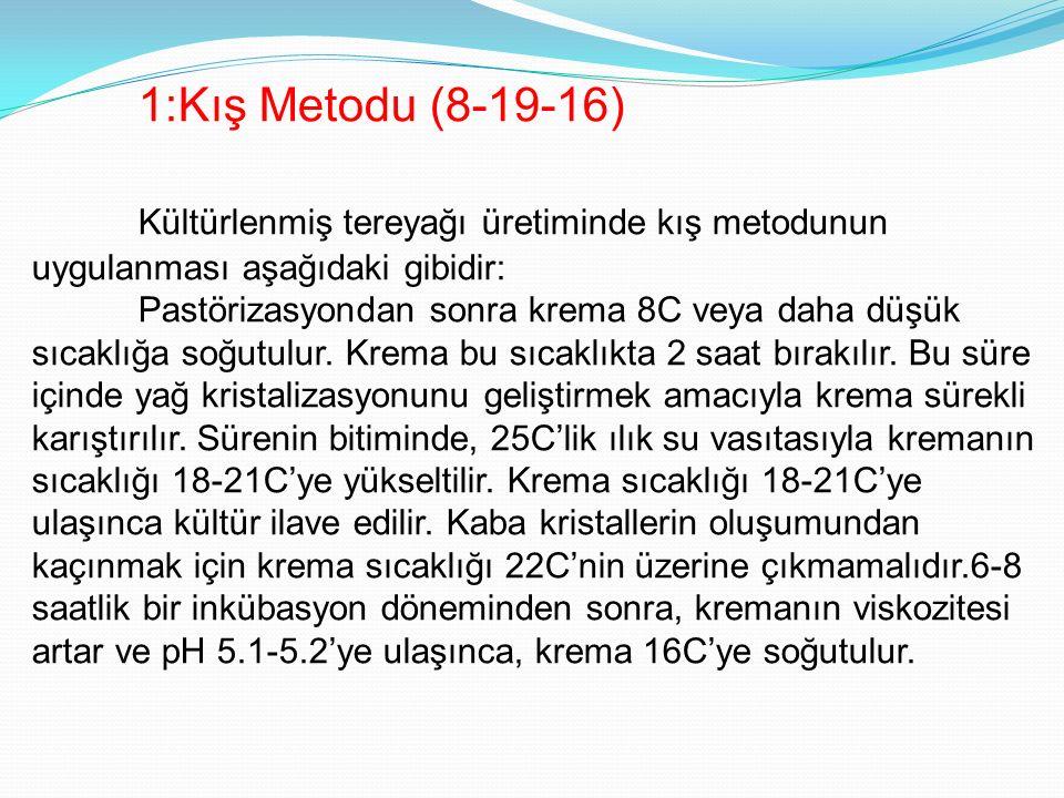 1:Kış Metodu (8-19-16) Kültürlenmiş tereyağı üretiminde kış metodunun uygulanması aşağıdaki gibidir: Pastörizasyondan sonra krema 8C veya daha düşük sıcaklığa soğutulur.
