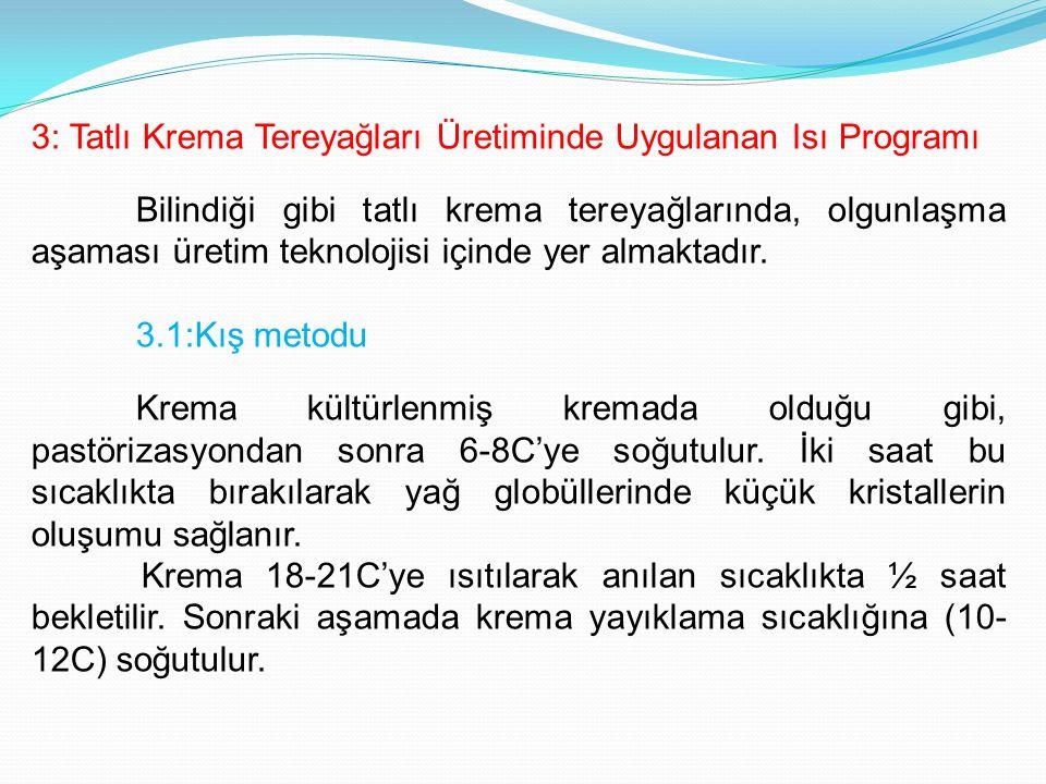 3: Tatlı Krema Tereyağları Üretiminde Uygulanan Isı Programı Bilindiği gibi tatlı krema tereyağlarında, olgunlaşma aşaması üretim teknolojisi içinde yer almaktadır.