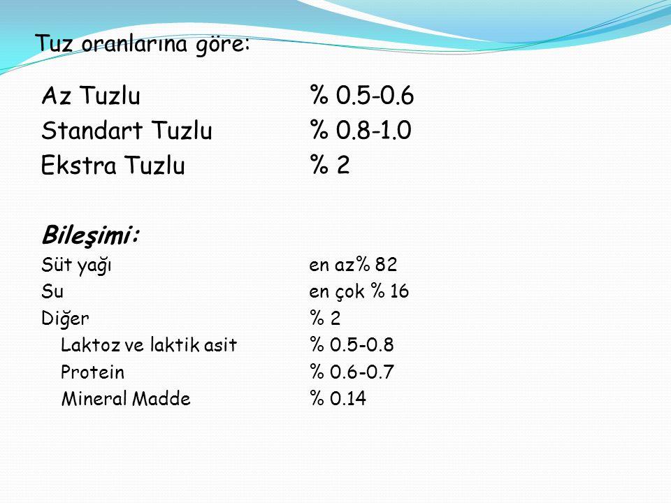 Tuz oranlarına göre: Az Tuzlu % 0.5-0.6 Standart Tuzlu% 0.8-1.0 Ekstra Tuzlu% 2 Bileşimi: Süt yağıen az% 82 Suen çok % 16 Diğer% 2 Laktoz ve laktik asit% 0.5-0.8 Protein% 0.6-0.7 Mineral Madde% 0.14