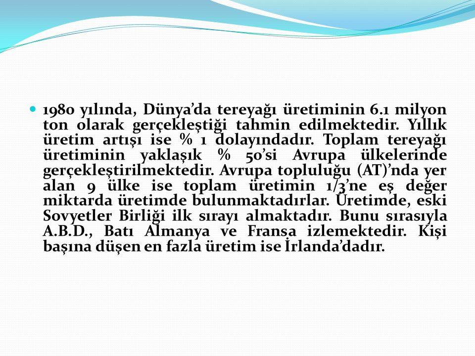 Çizelge 1.Bazı Avrupa ve AT Ülkeleri ile Türkiye'deki Tereyağı üretim ve Tüketim Miktarları.
