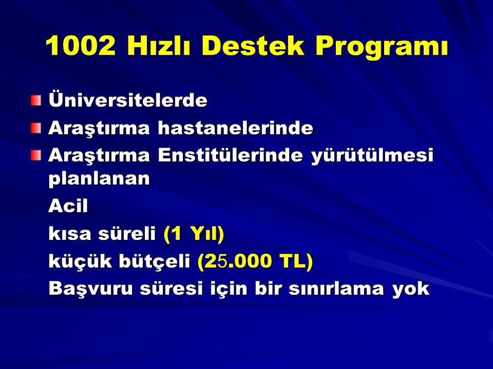 1002 Hızlı Destek Programı Üniversitelerde Araştırma hastanelerinde Araştırma Enstitülerinde yürütülmesi planlanan Acil kısa süreli (1 Yıl) küçük bütçeli (2 5.000 TL) Başvuru süresi için bir sınırlama yok