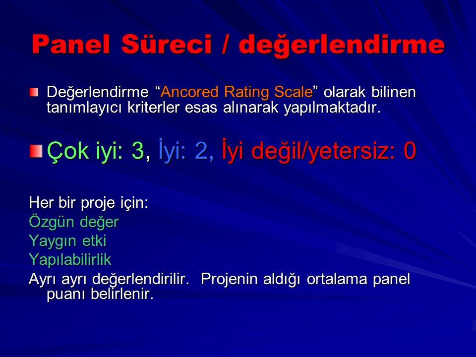 Panel Süreci / değerlendirme Değerlendirme Ancored Rating Scale olarak bilinen tanımlayıcı kriterler esas alınarak yapılmaktadır.