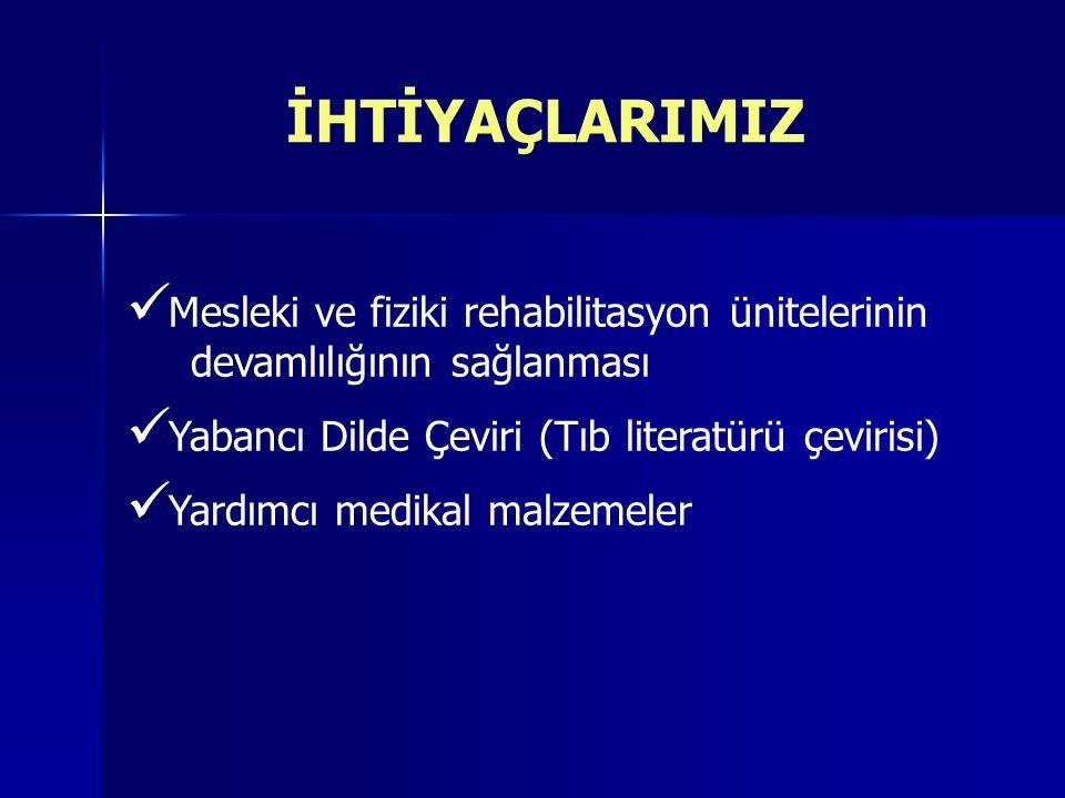 İHTİYAÇLARIMIZ Mesleki ve fiziki rehabilitasyon ünitelerinin devamlılığının sağlanması Yabancı Dilde Çeviri (Tıb literatürü çevirisi) Yardımcı medikal malzemeler