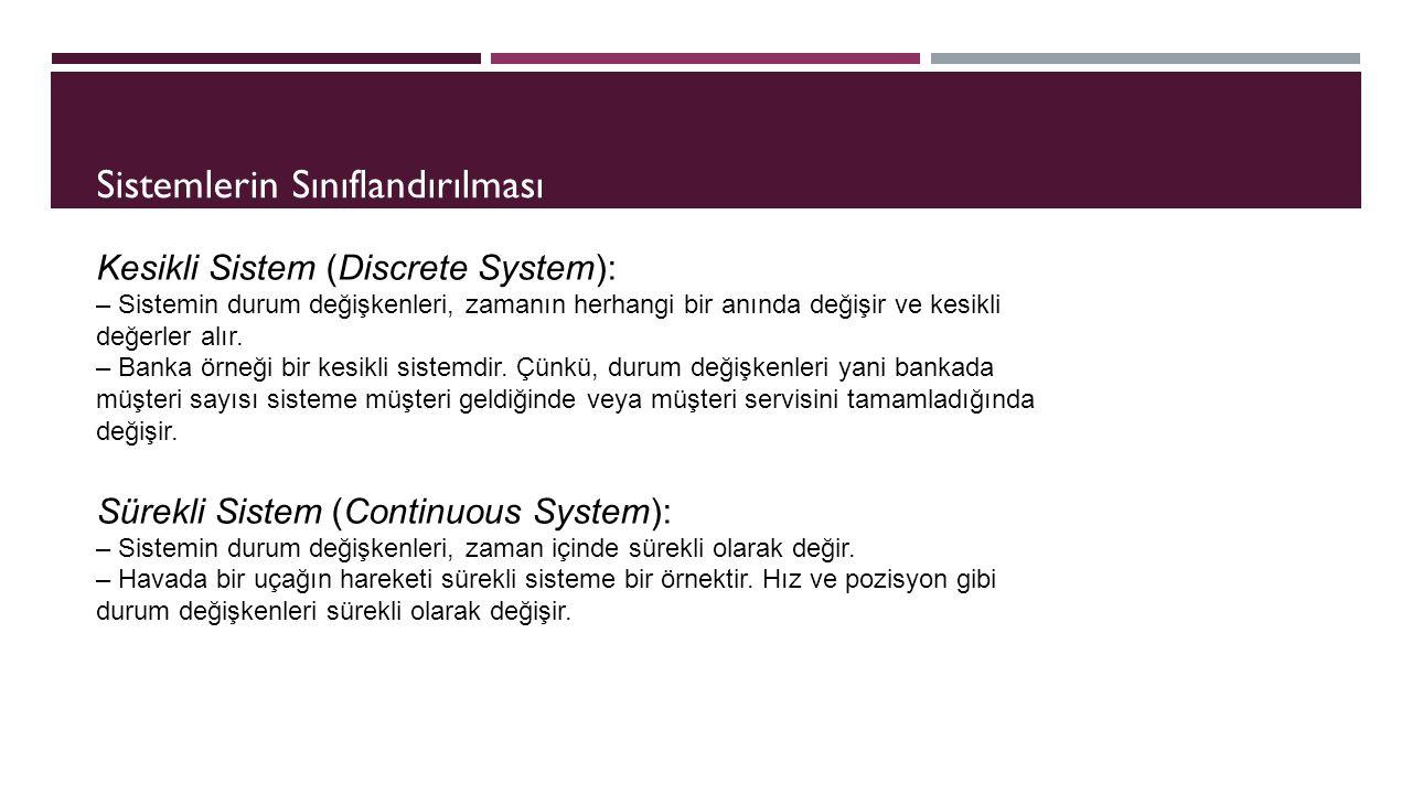 Sistemlerin Sınıflandırılması Kesikli Sistem (Discrete System): – Sistemin durum değişkenleri, zamanın herhangi bir anında değişir ve kesikli değerler alır.