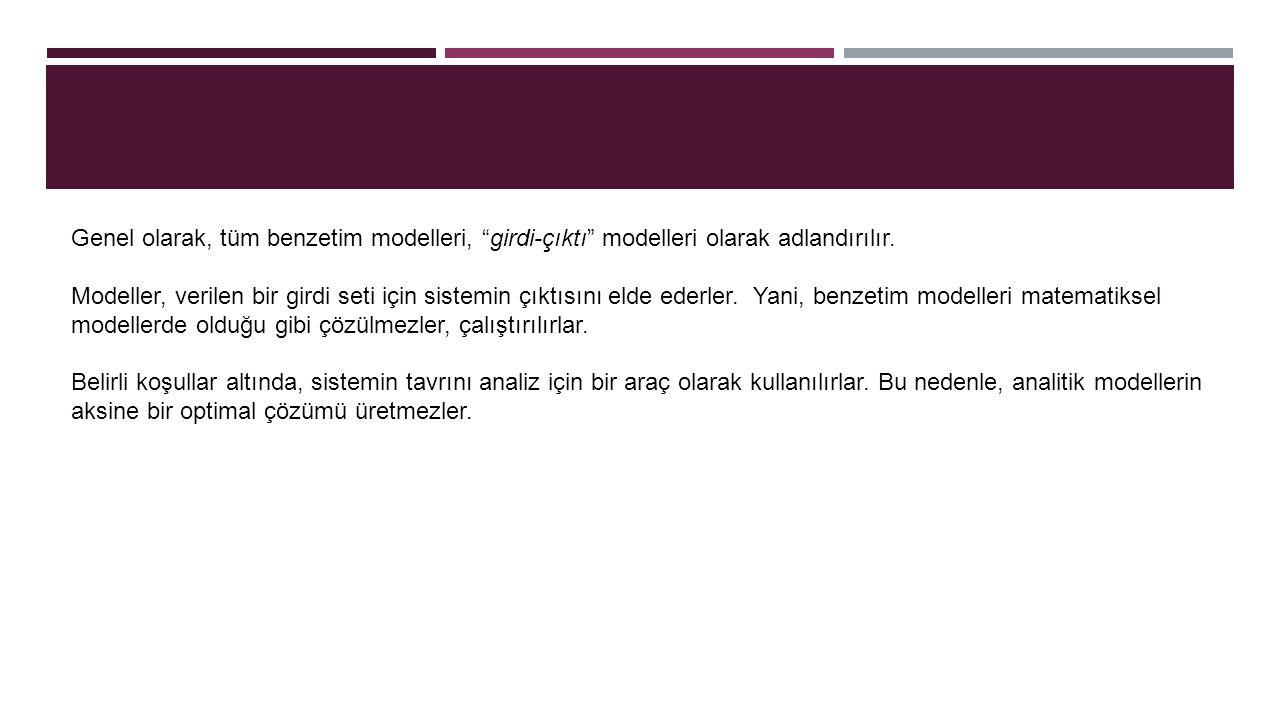 """Genel olarak, tüm benzetim modelleri, """"girdi-çıktı"""" modelleri olarak adlandırılır. Modeller, verilen bir girdi seti için sistemin çıktısını elde ederl"""
